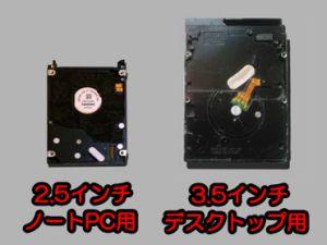 ハードディスク(基板なし)での買取になります。