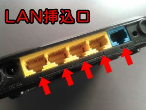 LAN/電話線の挿し込み口
